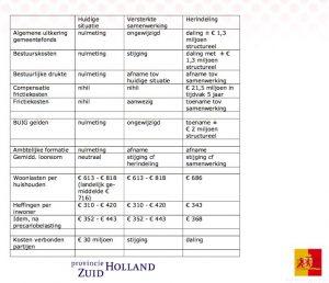 tabel financiele scan